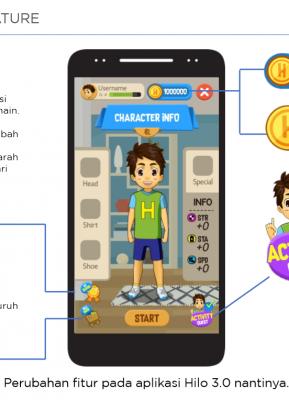 Hidupkan Gambarmu dengan HiLo School Draw & Play 3.0